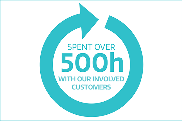 spent over 500 hours with our involved customers