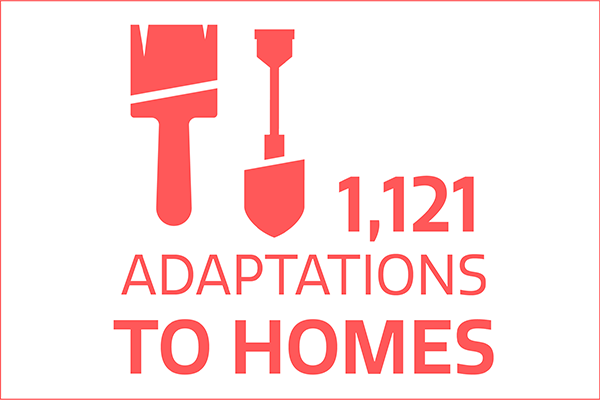 1121 adaptations to homes