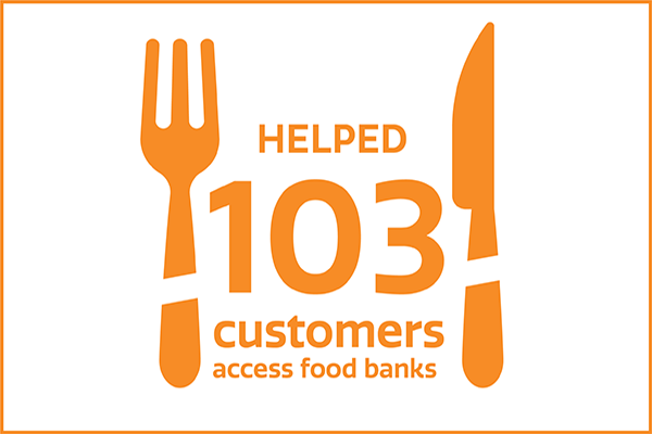 helped 103 customers access food banks