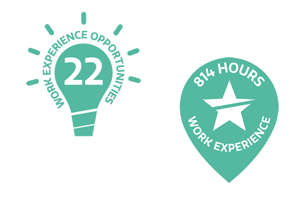 22 work experience opportunities and 814 hours